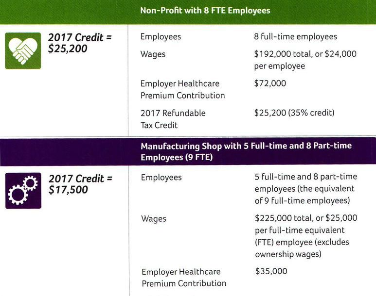 Connecticut Health Insurance Business Tax Credit Examples